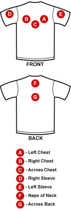 Logo Position Guide